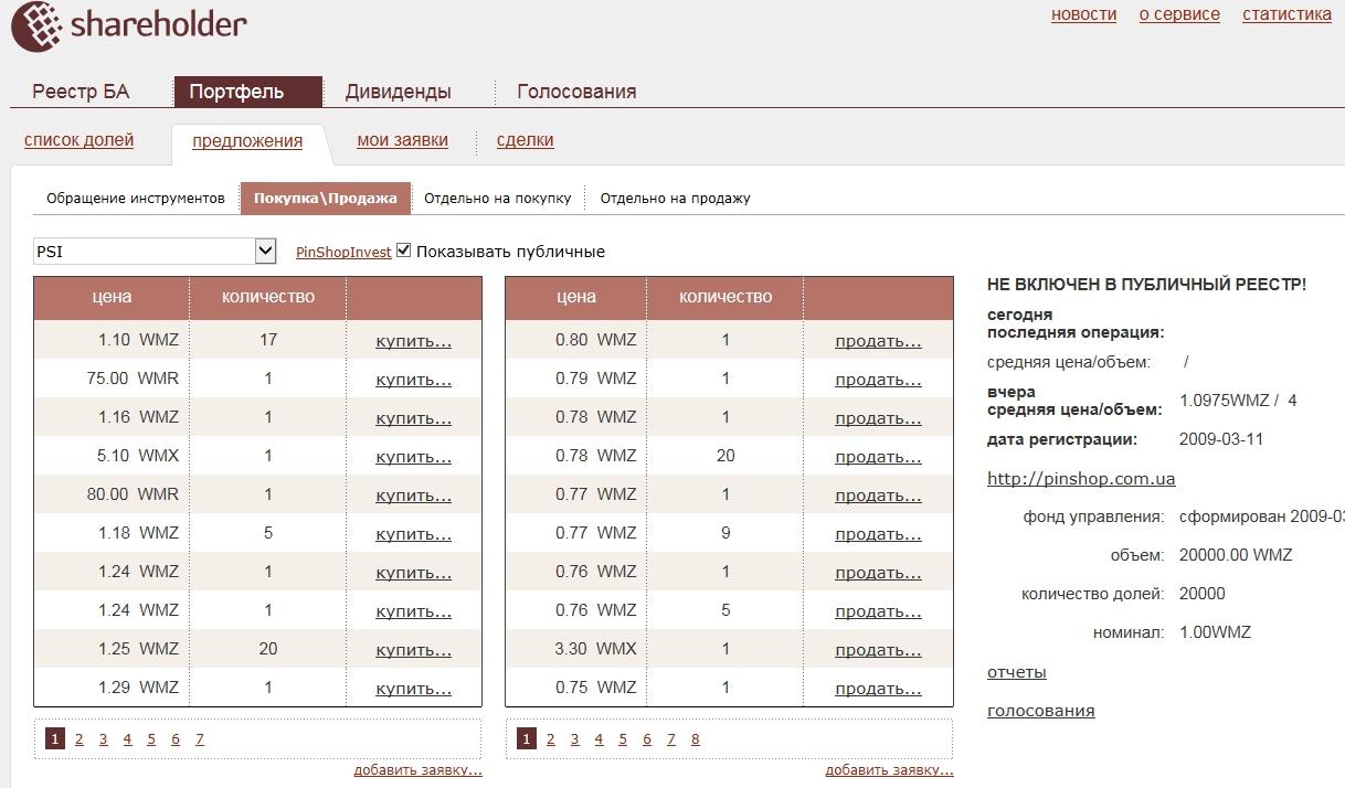 Отчеты о выкупе долей администрацией по 5 WMZ - 22-08-2015 17-46-07.jpg