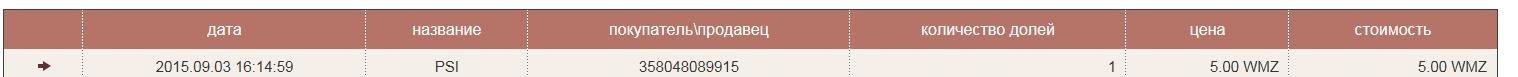 Отчеты о выкупе долей администрацией по 5 WMZ - 03-09-2015 16-16-36.jpg