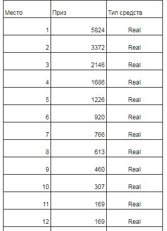 Демо конкурс на крипте с реальными призами  - 1.png