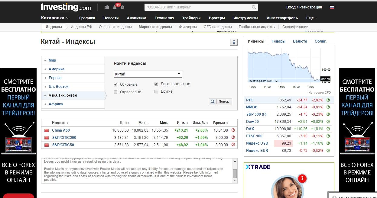 Индекс китайского фондового рынка - 06-11-2015 17-44-09.jpg
