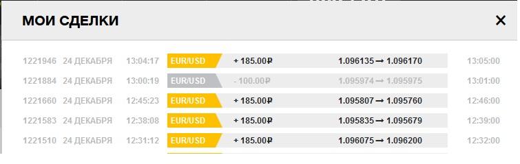 Возвращаем Ваш первый депозит реальными деньгами Новогодняя акция от форума . Спешите  - binimo.jpg