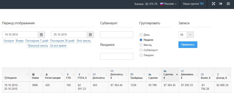 Партнерская программа по бинарным опционам Binpartner - пример заработка в партнерке.png