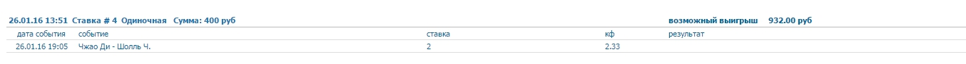 Вилки в букмекерских конторах - vilka1 (2).jpg