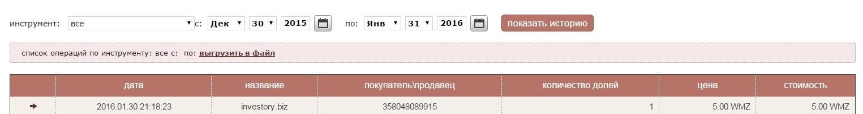 Отчеты о выкупе долей администрацией по 5 WMZ - 30-01-2016 20-41-11.jpg