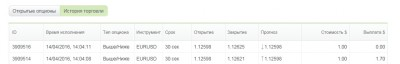Альпари бинарные опционы - 14-04-2016 14-04-28.jpg