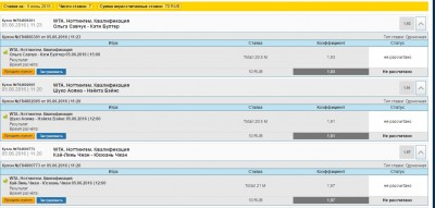 Стратегия ставок на тоталы в теннисе новый тест и конкурс с призом от Bablostan - 05-06-2016 12-25-30.jpg