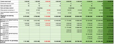 Приглашаем инвесторов от 1 млн руб в действующий тепличный бизнес с дох. 70  - КП инвесторам 70_2.jpg