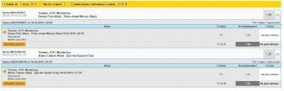 Стратегия ставок на теннис открытое тестирование - 04-02-2016 02-02-47.jpg