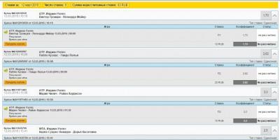 Стратегия ставок на теннис эксперимент и тестирование 2 - 12-03-2016 17-02-47.jpg