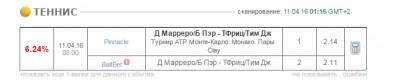 Вилки в букмекерских конторах - 11-04-2016 01-18-16.jpg